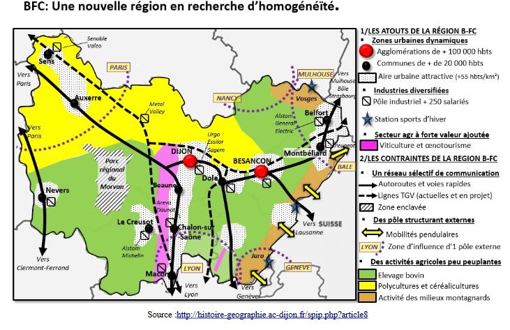 Étude de document : La région, territoire de vie, territoire aménagé.