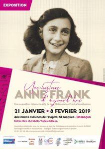 Visite et compte-rendus de l'exposition Anne Frank par une classe de CM1-CM2